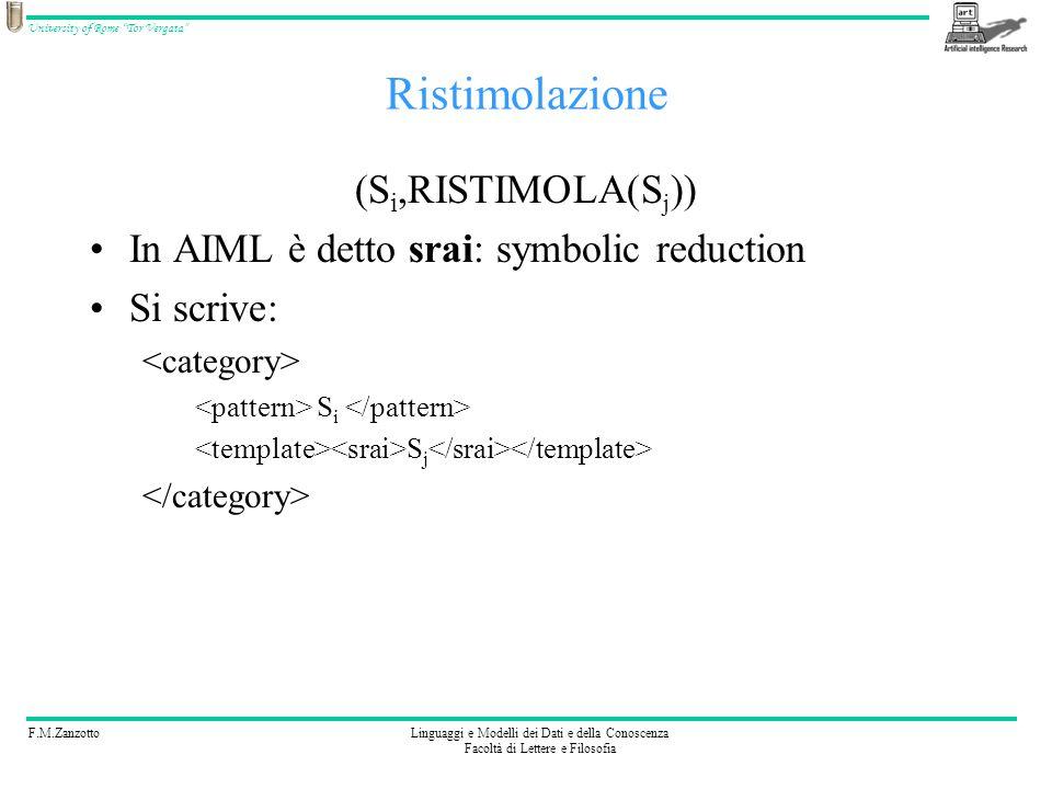 Ristimolazione (Si,RISTIMOLA(Sj))