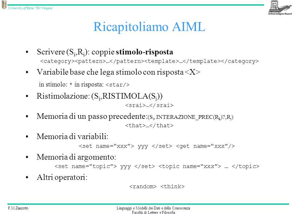 Ricapitoliamo AIML Scrivere (Si,Ri): coppie stimolo-risposta
