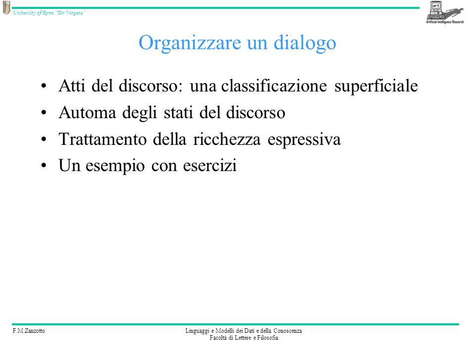 Organizzare un dialogo