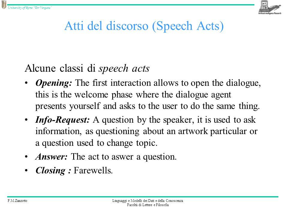 Atti del discorso (Speech Acts)