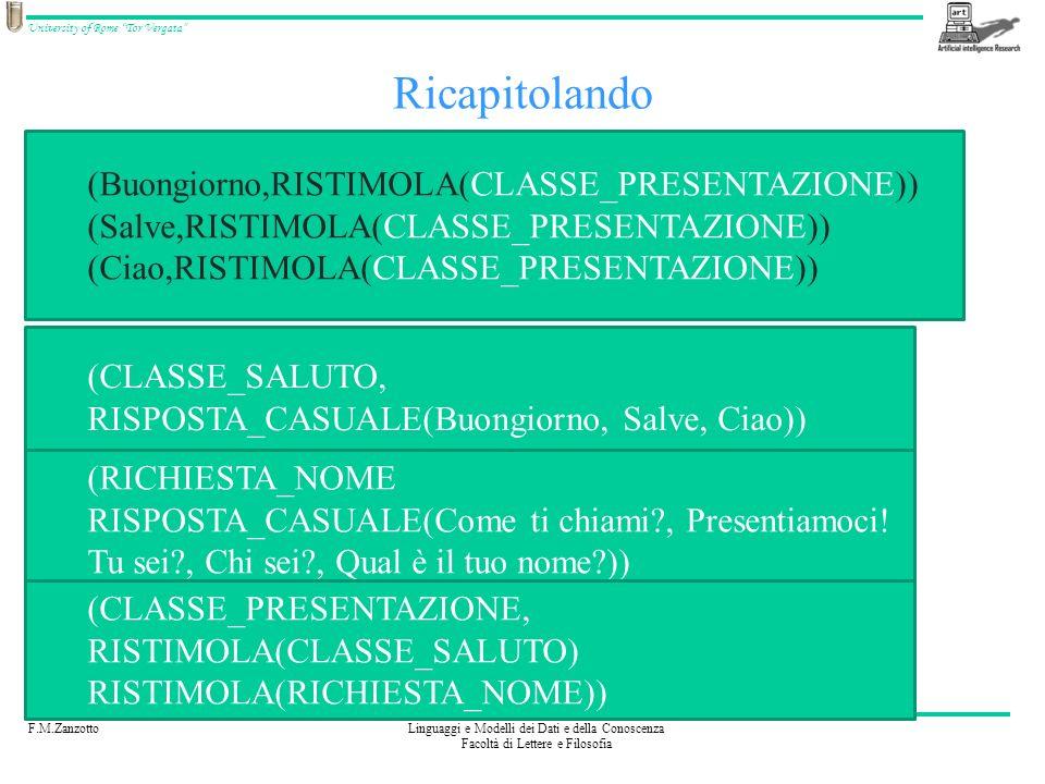 Ricapitolando (Buongiorno,RISTIMOLA(CLASSE_PRESENTAZIONE))