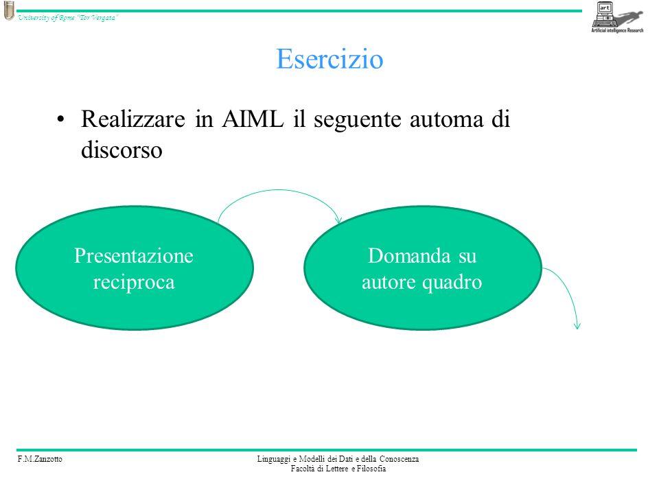 Esercizio Realizzare in AIML il seguente automa di discorso