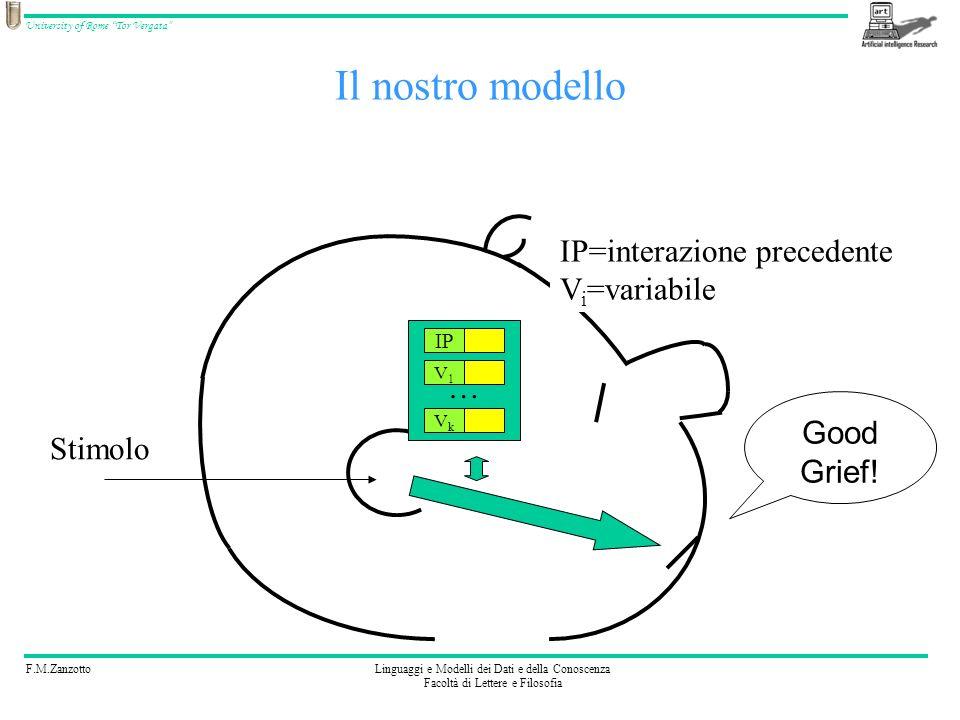 Il nostro modello IP=interazione precedente Vi=variabile … Good Grief!