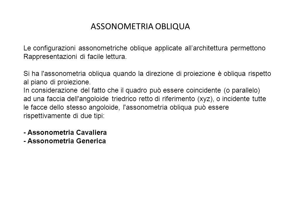 ASSONOMETRIA OBLIQUALe configurazioni assonometriche oblique applicate all'architettura permettono.