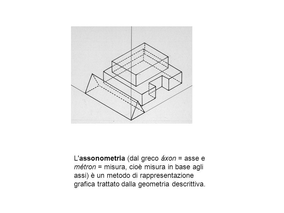 L assonometria (dal greco áxon = asse e métron = misura, cioè misura in base agli assi) è un metodo di rappresentazione grafica trattato dalla geometria descrittiva.