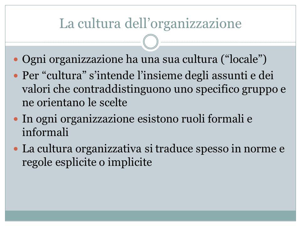 La cultura dell'organizzazione
