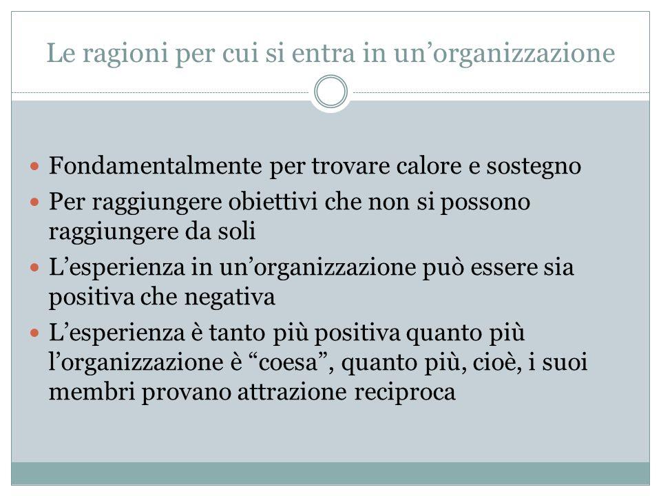 Le ragioni per cui si entra in un'organizzazione