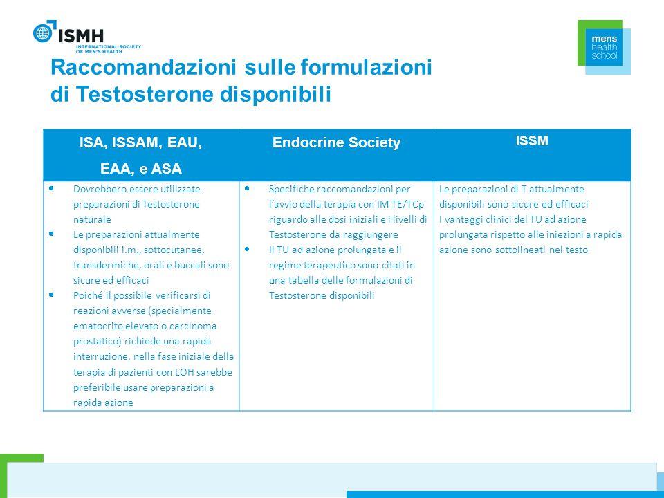 Raccomandazioni sulle formulazioni di Testosterone disponibili