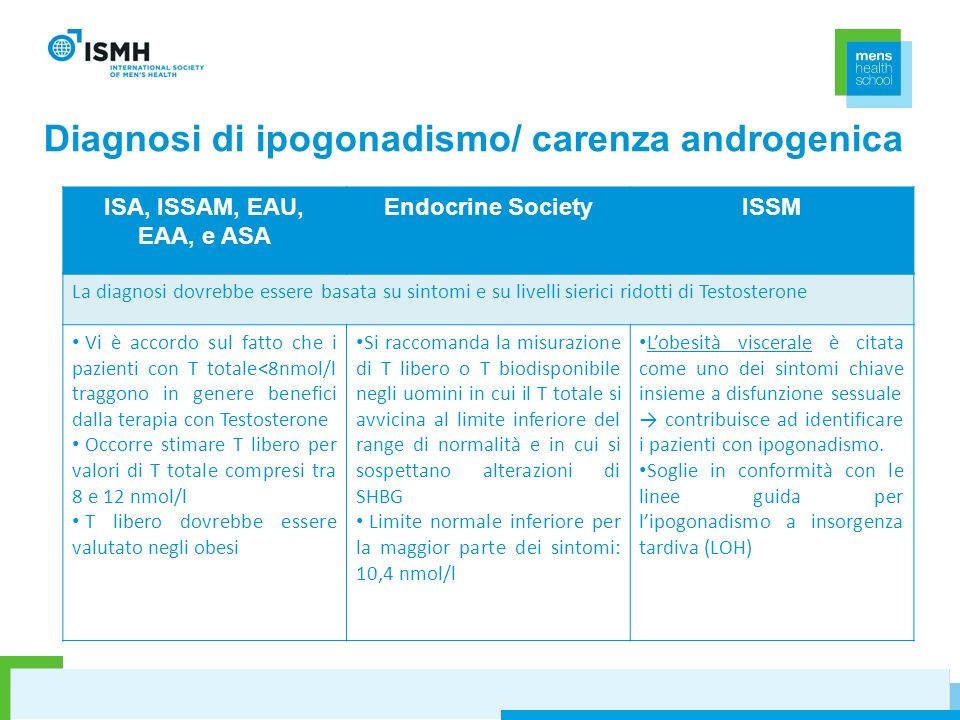 Diagnosi di ipogonadismo/ carenza androgenica