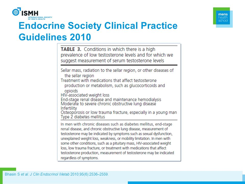 Endocrine Society Clinical Practice Guidelines 2010