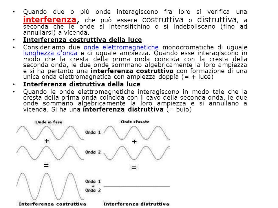 Quando due o più onde interagiscono fra loro si verifica una interferenza, che può essere costruttiva o distruttiva, a seconda che le onde si intensifichino o si indeboliscano (fino ad annullarsi) a vicenda.