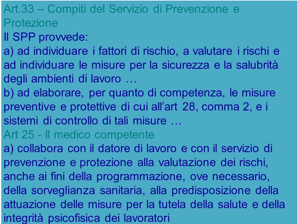 Art.33 – Compiti del Servizio di Prevenzione e