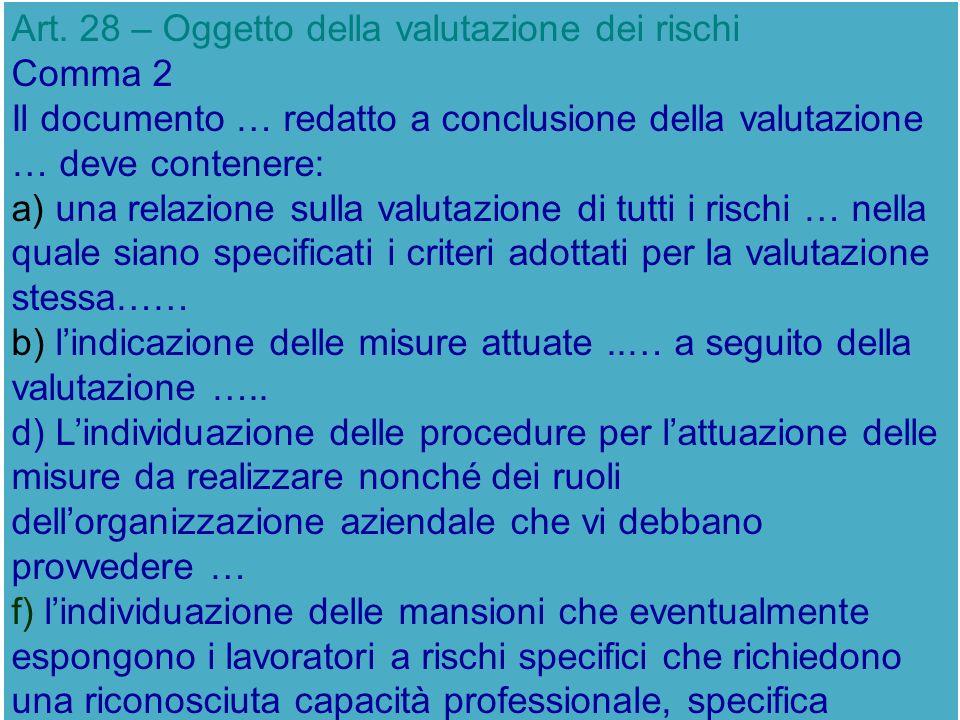 Art. 28 – Oggetto della valutazione dei rischi