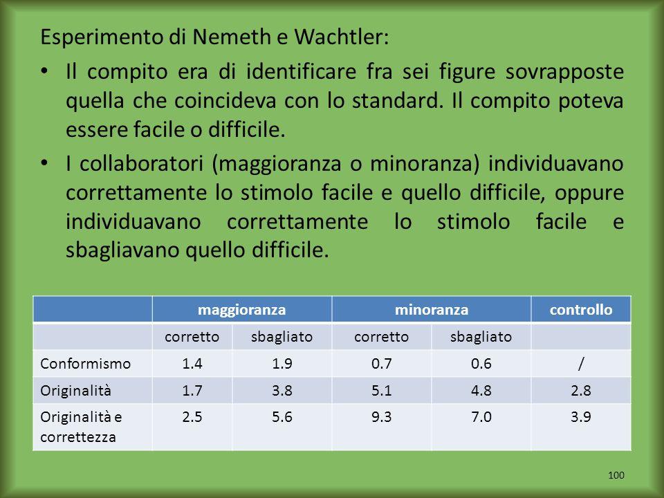 Esperimento di Nemeth e Wachtler: