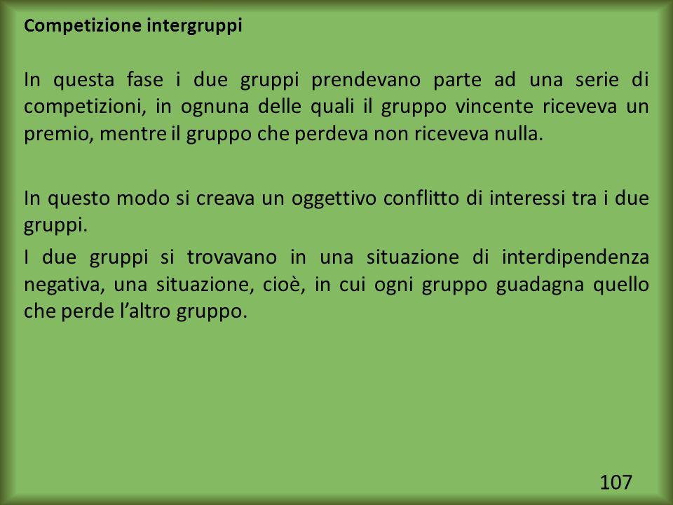 Competizione intergruppi