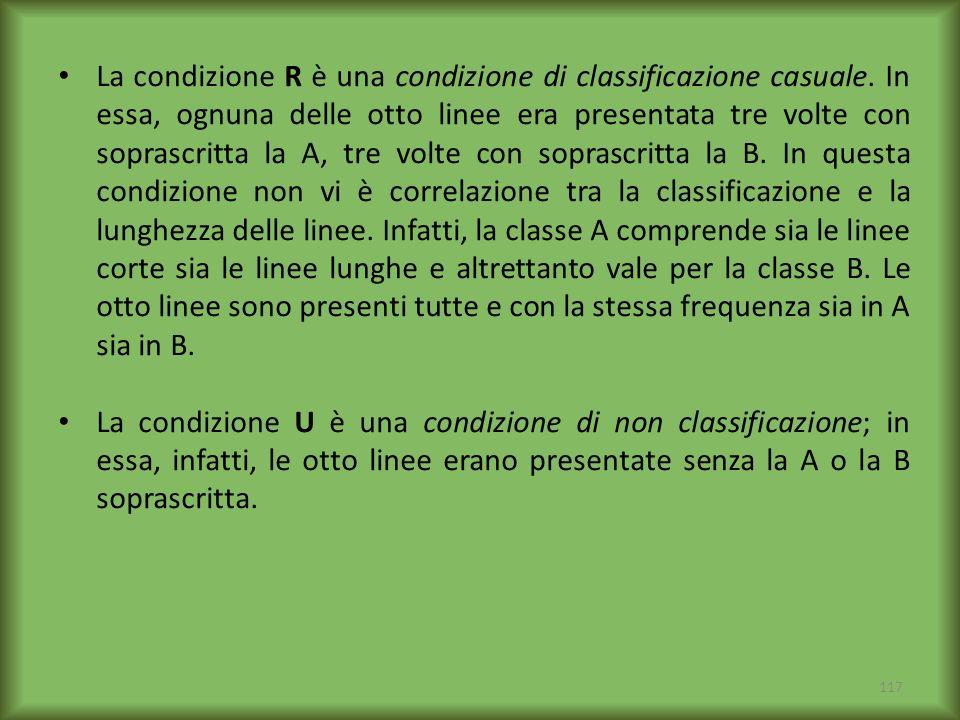 La condizione R è una condizione di classificazione casuale