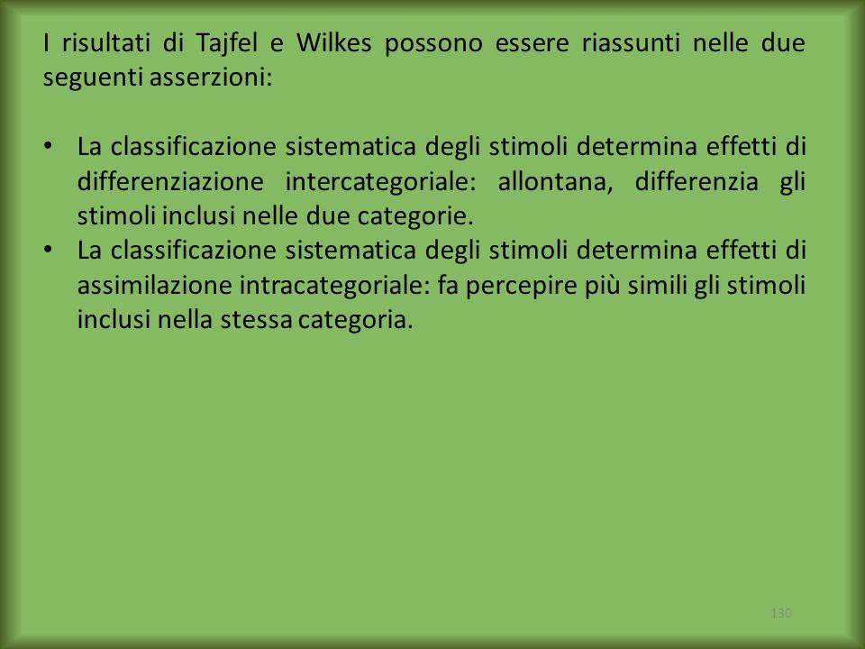 I risultati di Tajfel e Wilkes possono essere riassunti nelle due seguenti asserzioni:
