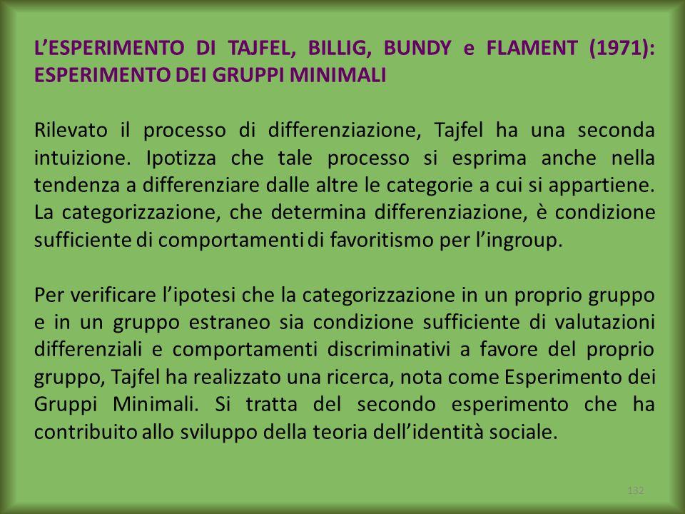 L'ESPERIMENTO DI TAJFEL, BILLIG, BUNDY e FLAMENT (1971): ESPERIMENTO DEI GRUPPI MINIMALI