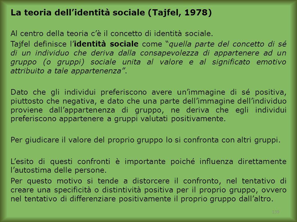 La teoria dell'identità sociale (Tajfel, 1978)
