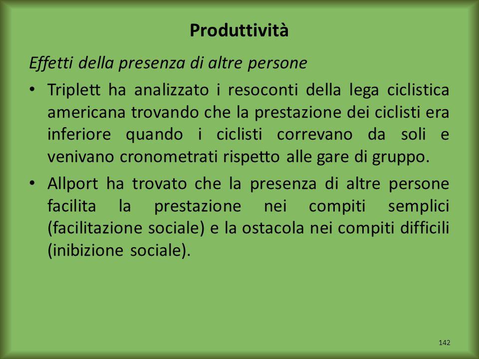 Produttività Effetti della presenza di altre persone