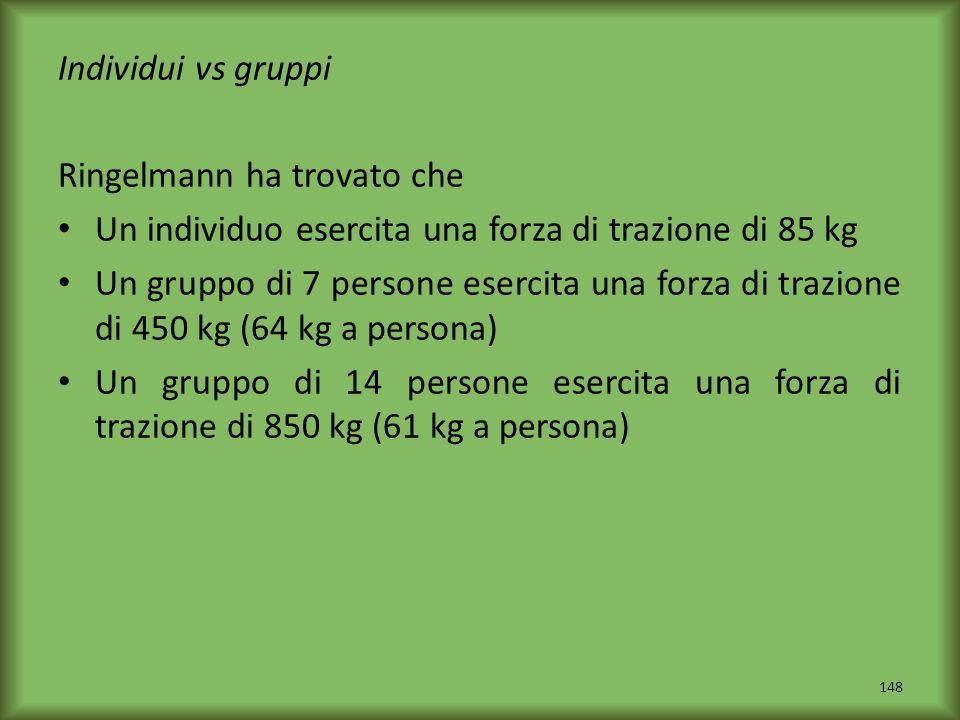 Individui vs gruppi Ringelmann ha trovato che. Un individuo esercita una forza di trazione di 85 kg.