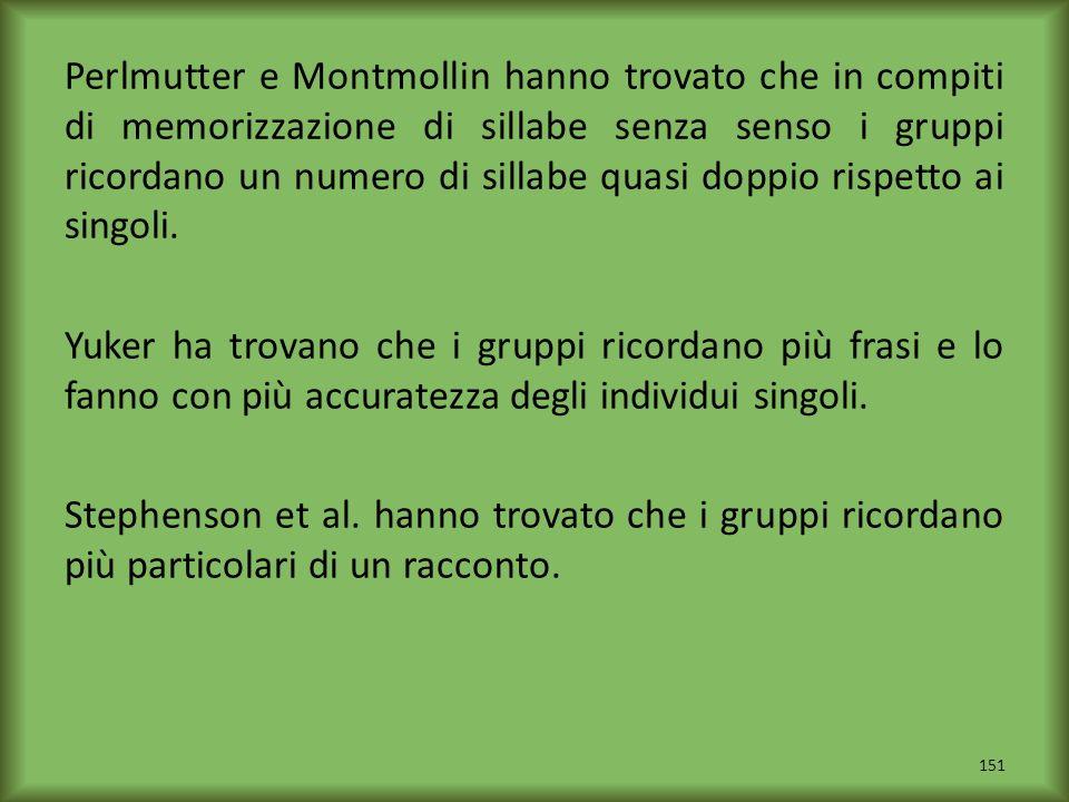 Perlmutter e Montmollin hanno trovato che in compiti di memorizzazione di sillabe senza senso i gruppi ricordano un numero di sillabe quasi doppio rispetto ai singoli.