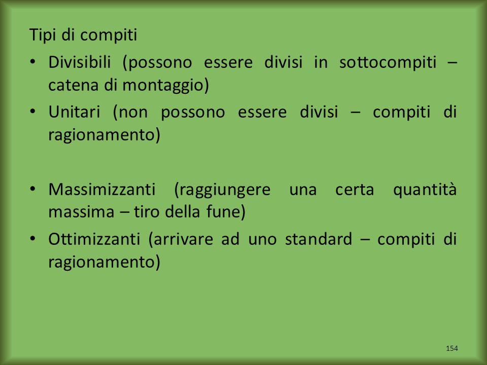 Tipi di compiti Divisibili (possono essere divisi in sottocompiti – catena di montaggio)