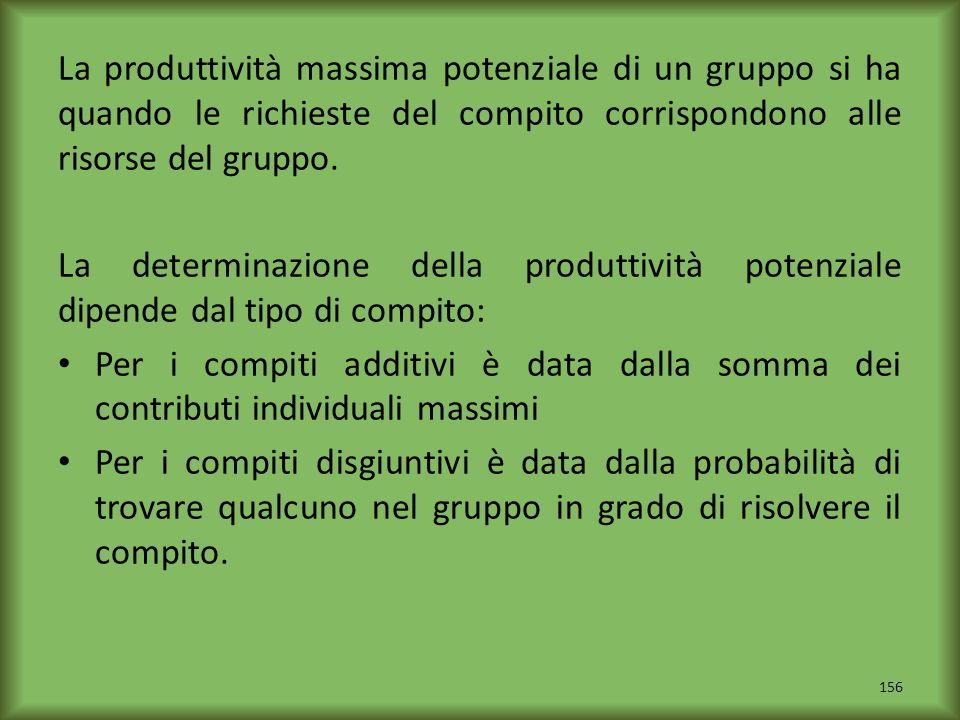 La produttività massima potenziale di un gruppo si ha quando le richieste del compito corrispondono alle risorse del gruppo.