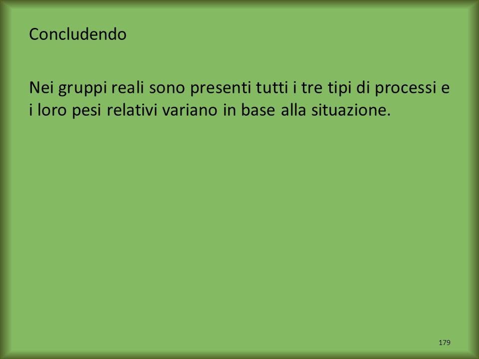 Concludendo Nei gruppi reali sono presenti tutti i tre tipi di processi e i loro pesi relativi variano in base alla situazione.