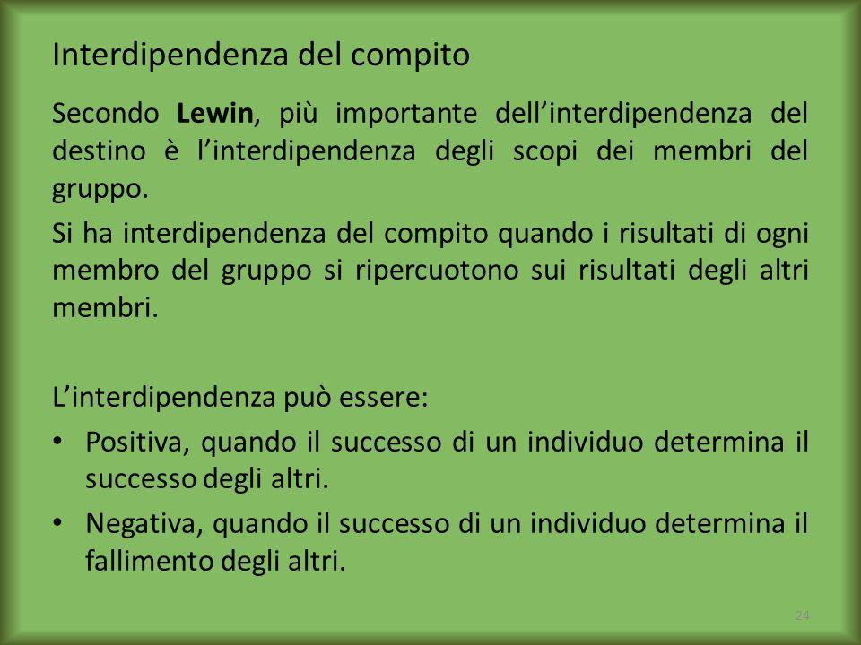 Interdipendenza del compito