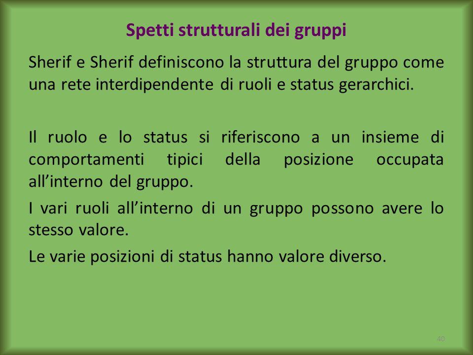 Spetti strutturali dei gruppi
