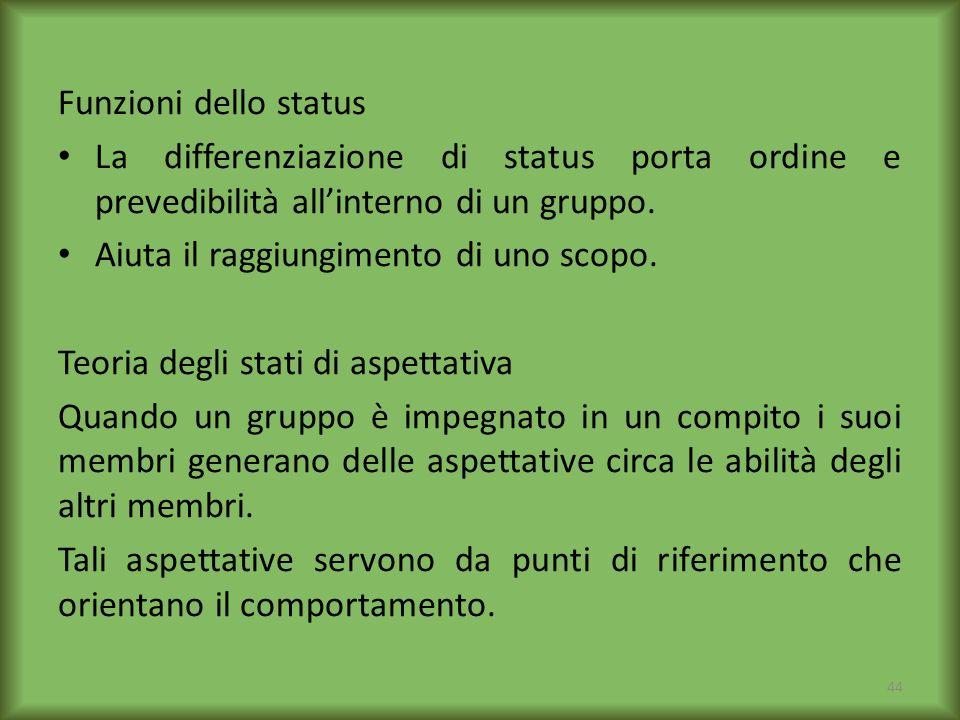 Funzioni dello status La differenziazione di status porta ordine e prevedibilità all'interno di un gruppo.