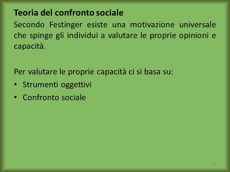 Teoria del confronto sociale