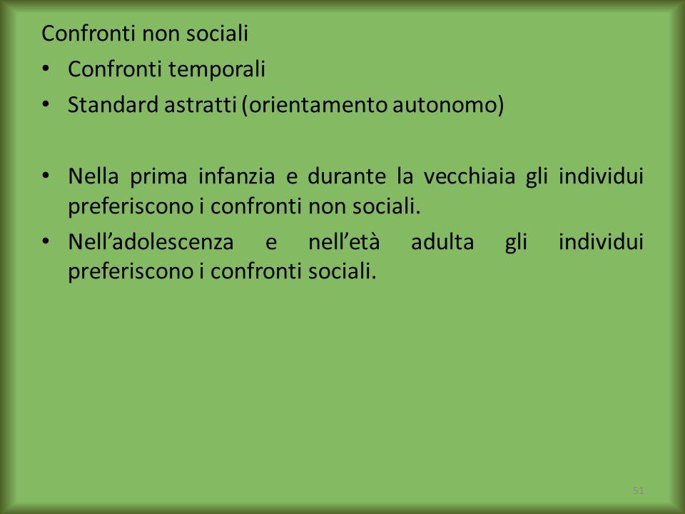 Confronti non sociali Confronti temporali. Standard astratti (orientamento autonomo)