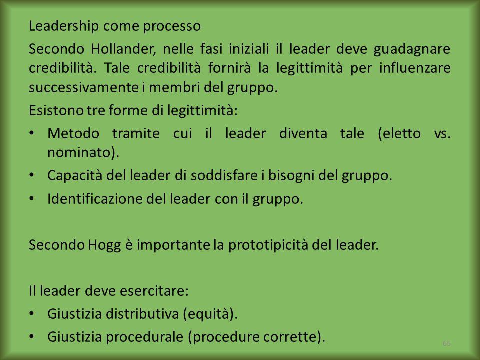 Leadership come processo