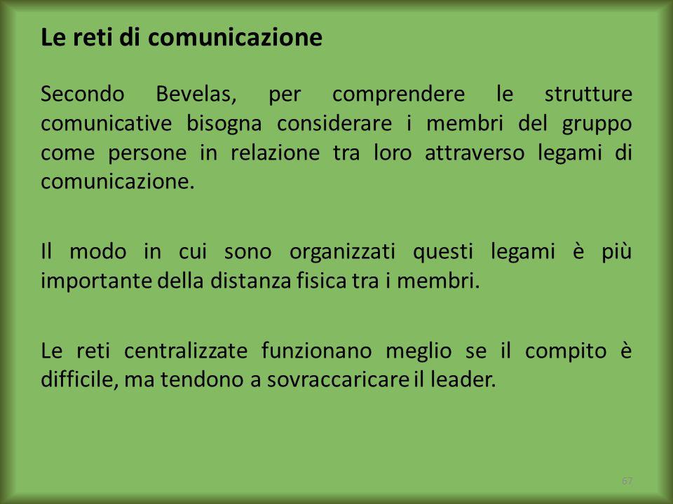 Le reti di comunicazione