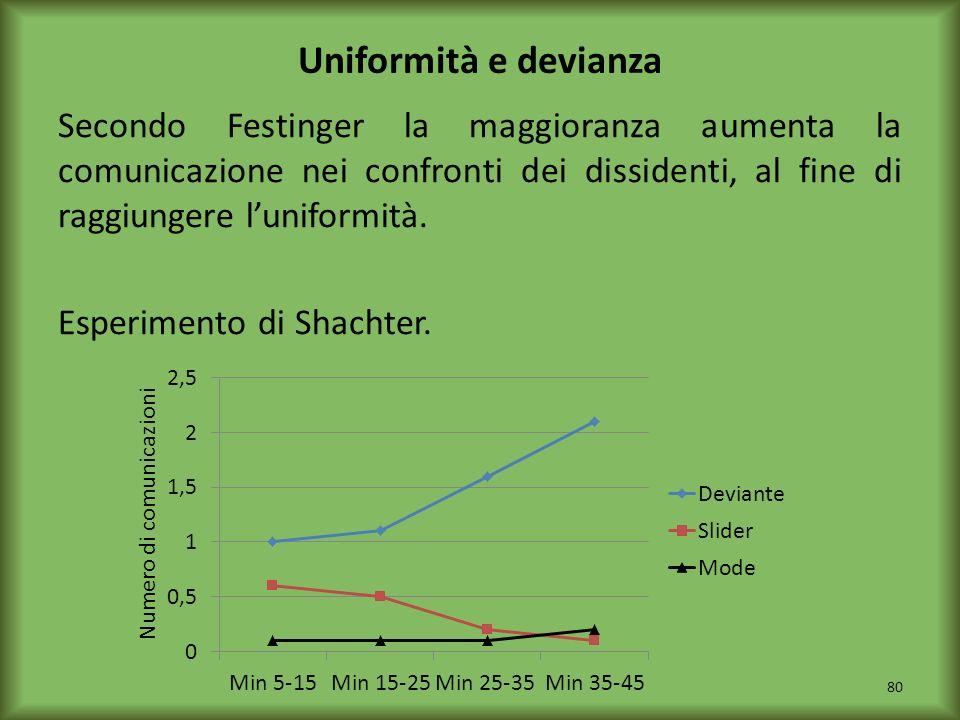 Uniformità e devianza