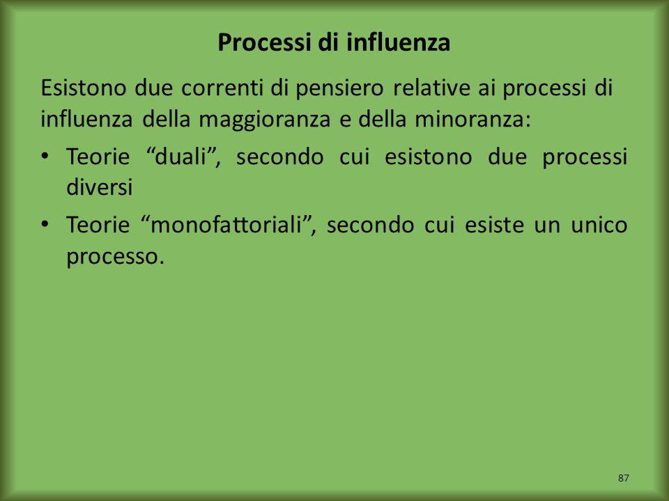 Processi di influenza Esistono due correnti di pensiero relative ai processi di influenza della maggioranza e della minoranza:
