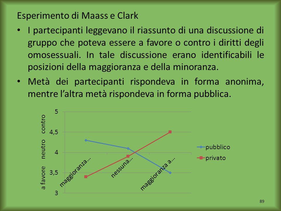 Esperimento di Maass e Clark