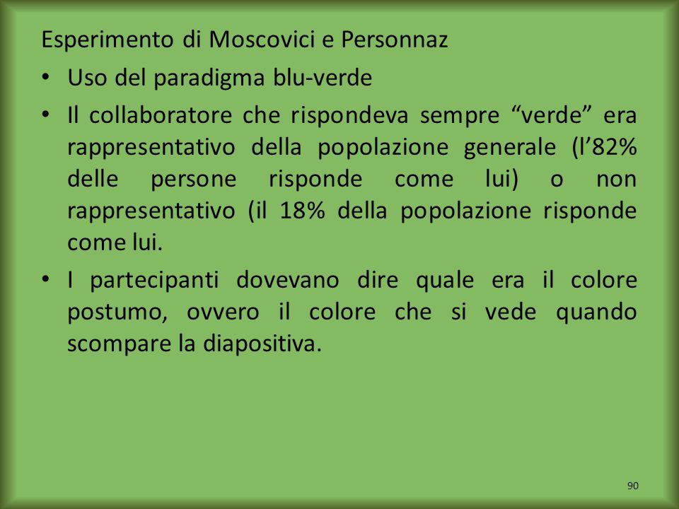 Esperimento di Moscovici e Personnaz