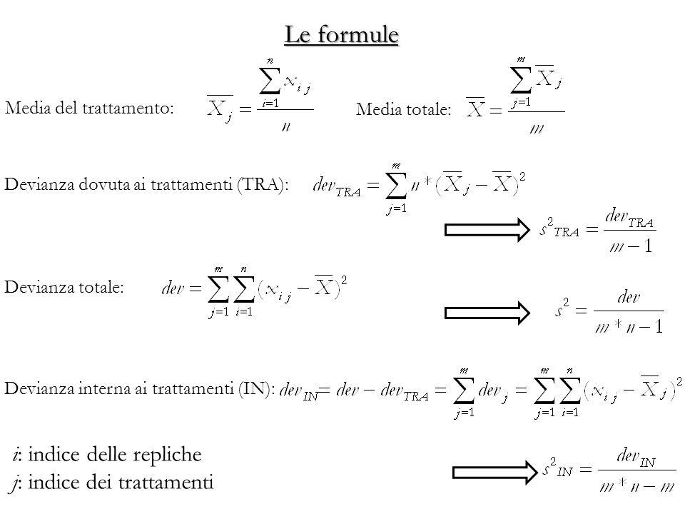 Le formule i: indice delle repliche j: indice dei trattamenti