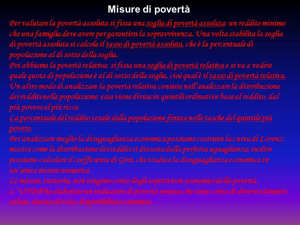 Misure di povertà
