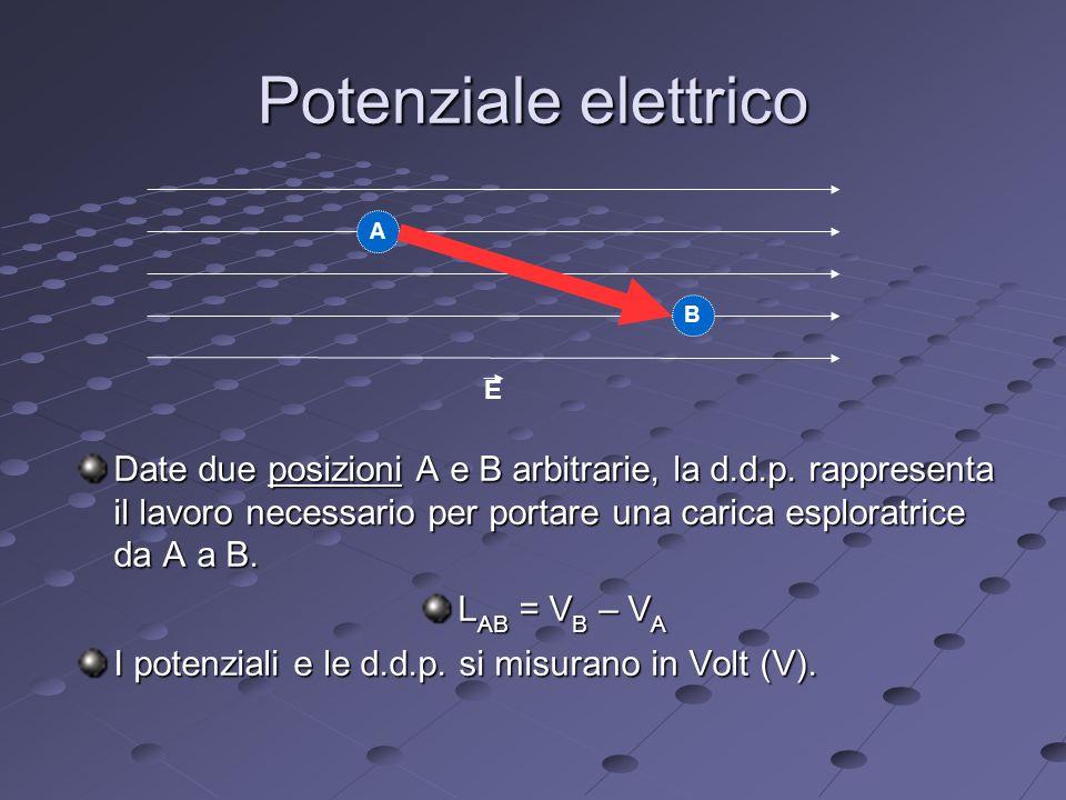 Potenziale elettrico A. B. E.