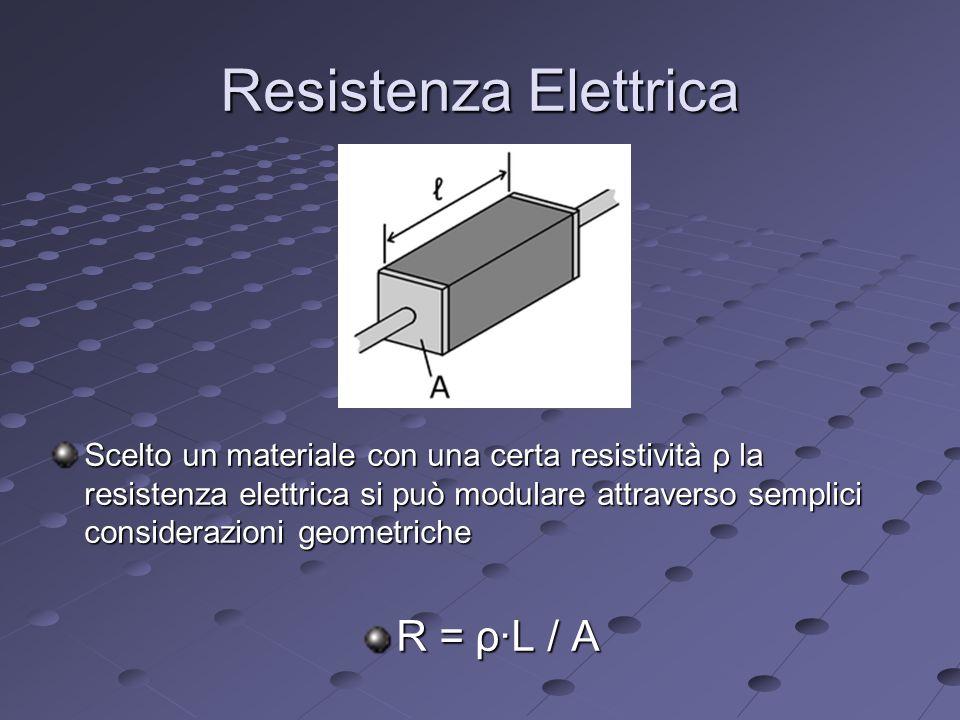 Resistenza Elettrica R = ρ∙L / A