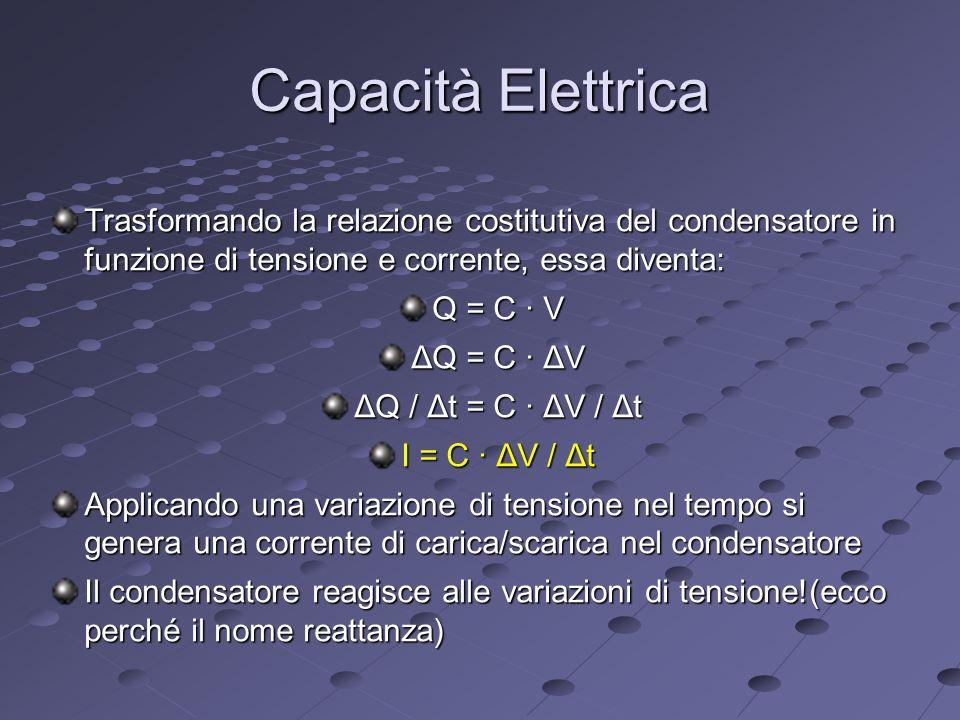 Capacità Elettrica Trasformando la relazione costitutiva del condensatore in funzione di tensione e corrente, essa diventa: