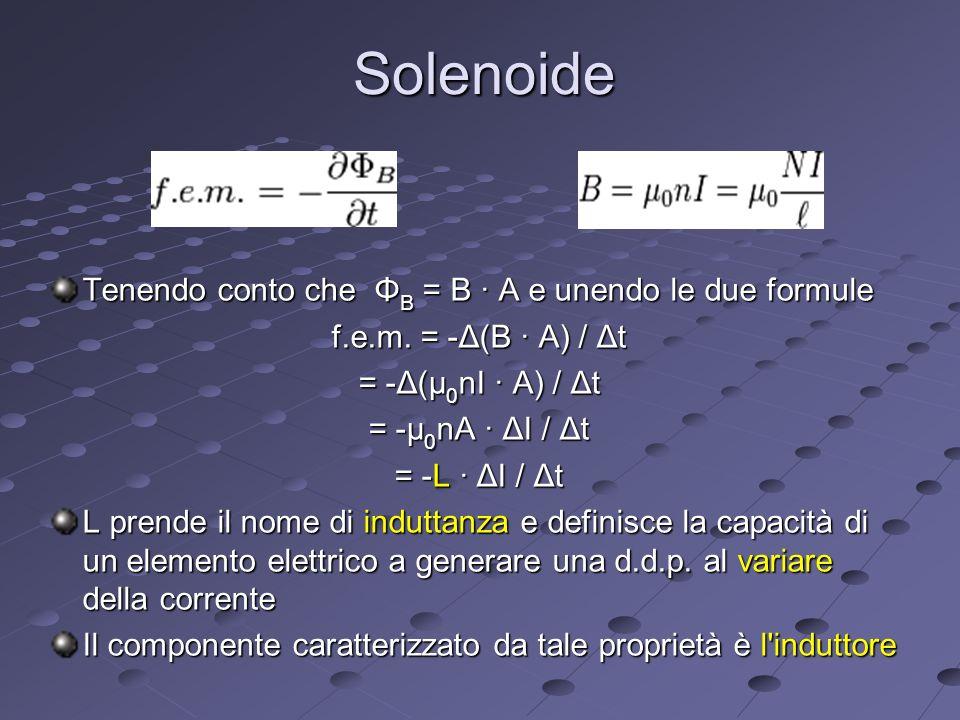 Solenoide Tenendo conto che ΦB = B · A e unendo le due formule