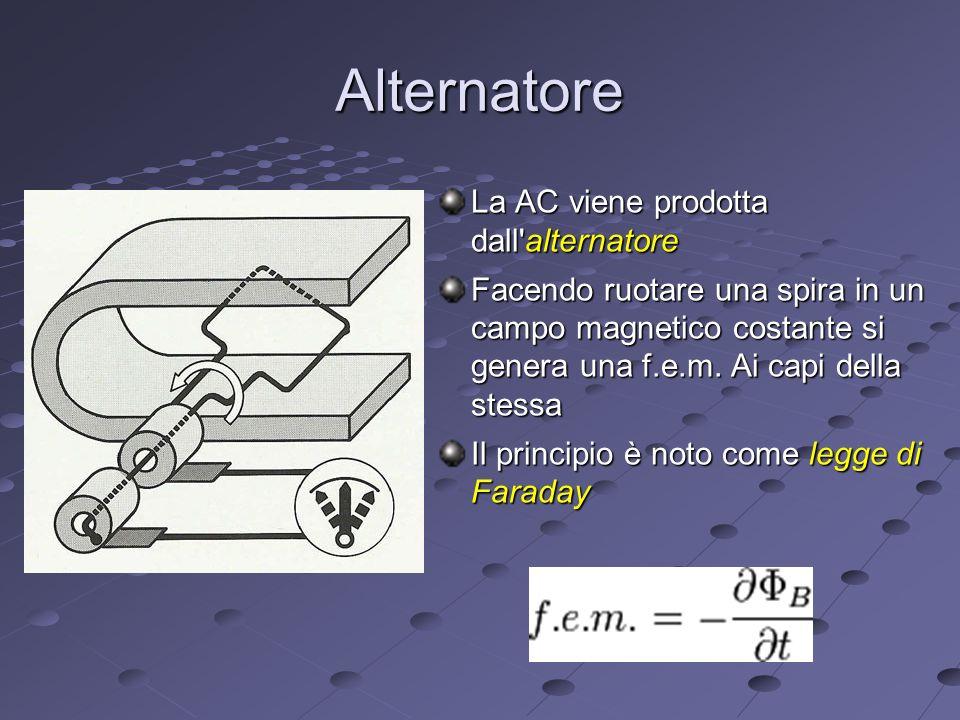 Alternatore La AC viene prodotta dall alternatore