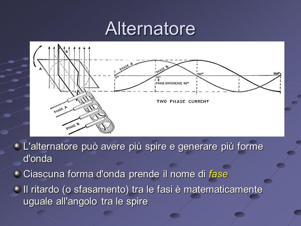 Alternatore L alternatore può avere più spire e generare più forme d onda. Ciascuna forma d onda prende il nome di fase.