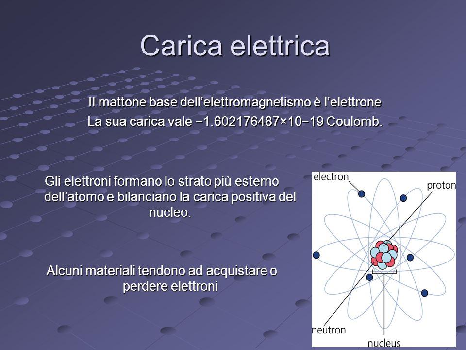 Carica elettrica Il mattone base dell'elettromagnetismo è l'elettrone
