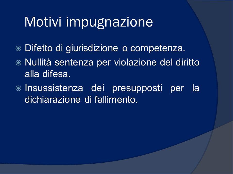 Motivi impugnazione Difetto di giurisdizione o competenza.
